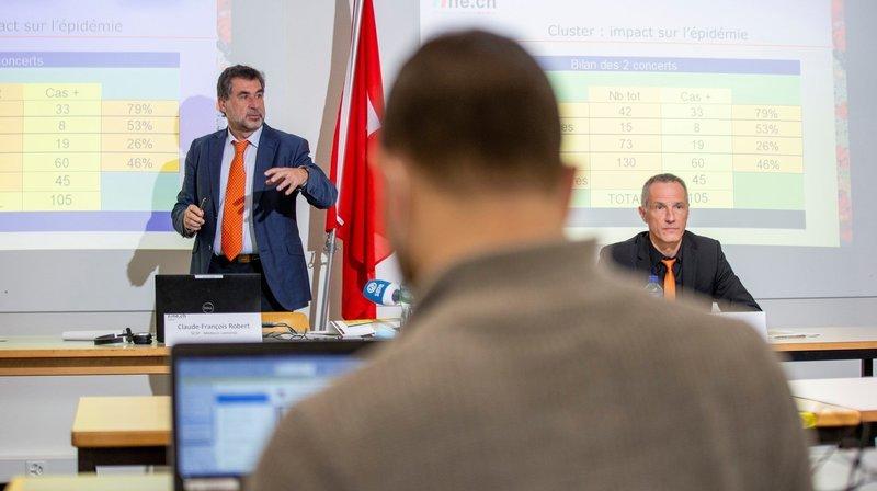 Eclairage: «Neuchâtel a-t-il manqué le virage de la deuxième vague de Covid-19?»