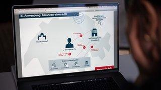 Loi sur l'identité électronique: le rôle de l'Etat débattu