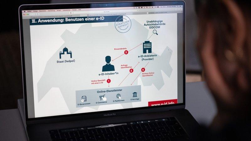 Identité numérique: une loi adaptée et sûre?
