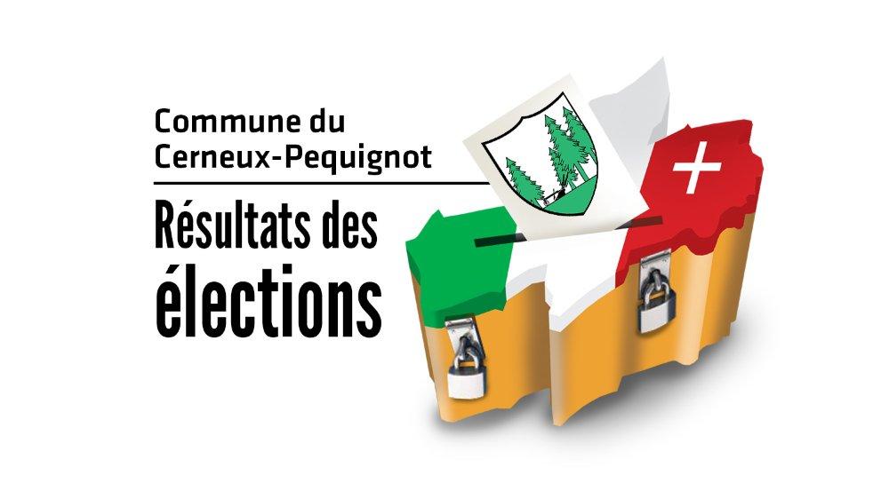 Suivez en direct les résultats des élections cantonales au Cerneux-Péquignot.