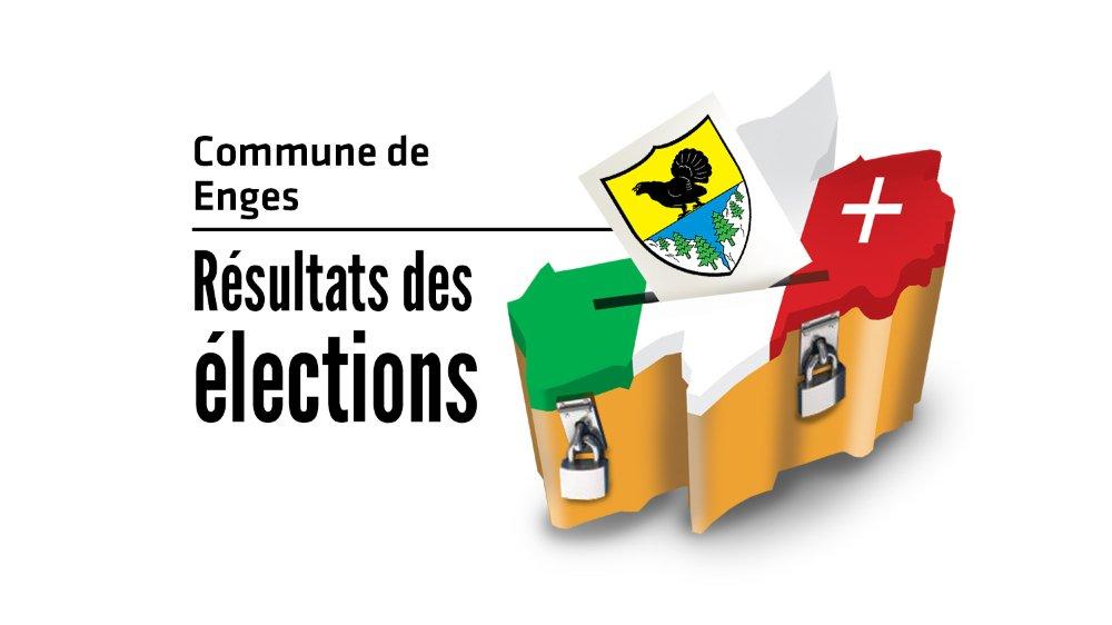 Suivez en direct les résultats des élections cantonales à Enges.