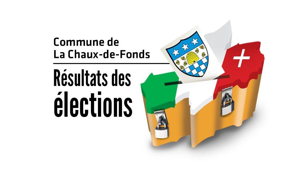 Suivez en direct les résultats des élections cantonales à La Chaux-de-Fonds.