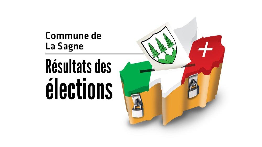 Suivez en direct les résultats des élections cantonales à La Sagne.