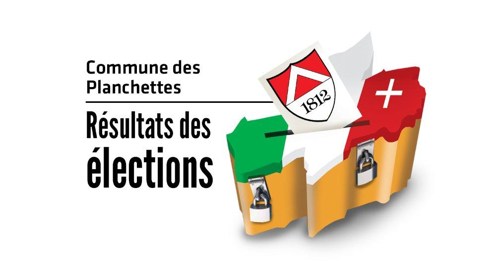 Suivez en direct les résultats des élections cantonales aux Planchettes.