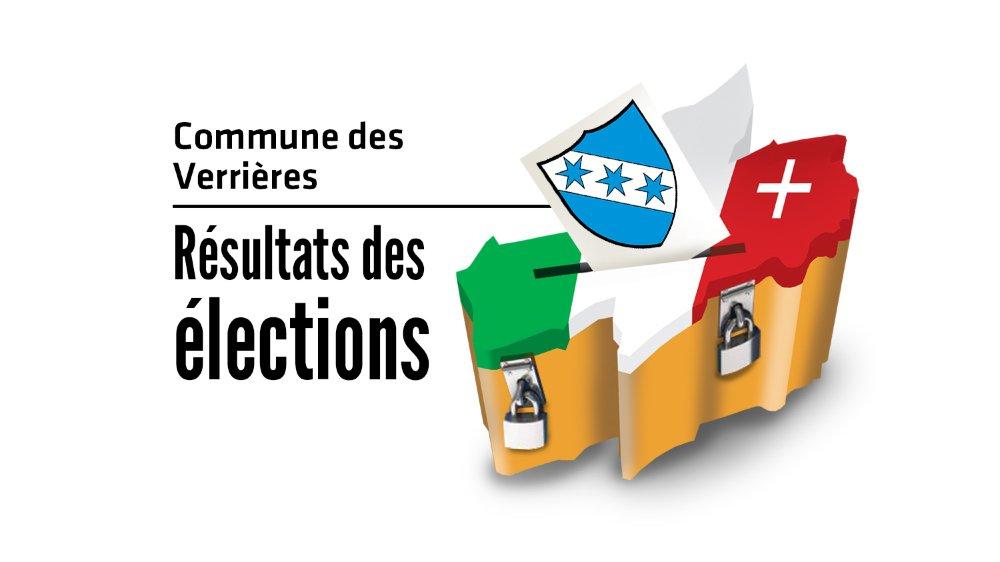 Suivez en direct les résultats des élections cantonales aux Verrières.