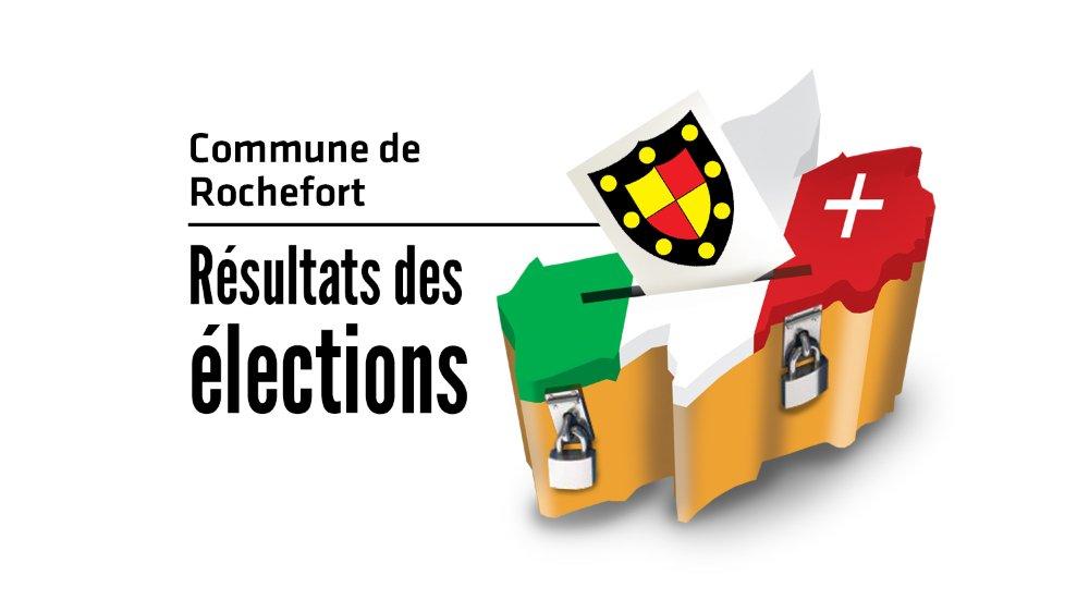 Suivez en direct les résultats des élections cantonales à Rochefort.