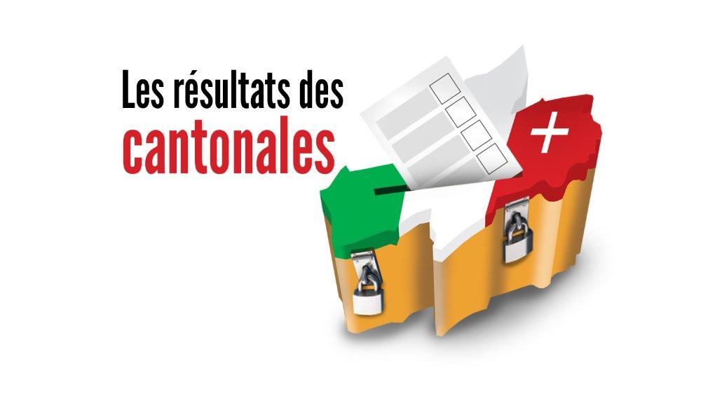 Cantonales neuchâteloises: les résultats du 2e tour commune par commune