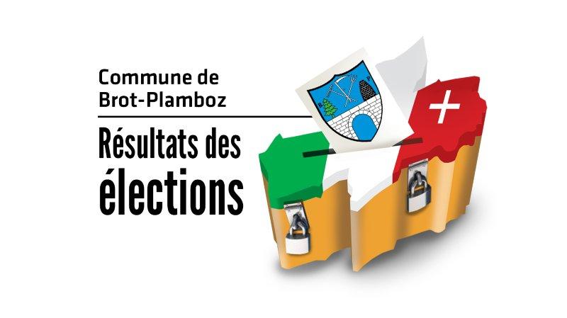 Cantonales 2021: les résultats à Brot-Plamboz