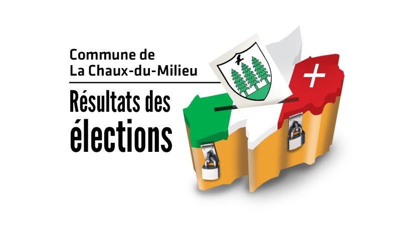 Cantonales 2021: les résultats à La Chaux-du-Milieu