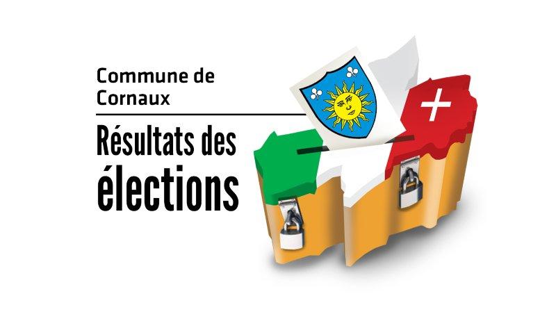 Cantonales 2021: les résultats à Cornaux