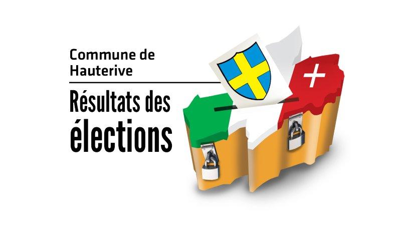 Cantonales 2021: les résultats à Hauterive