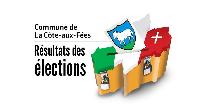 Cantonales 2021: les résultats à La Côte-aux-Fées