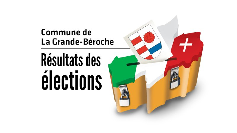 Cantonales 2021: les résultats à La Grande Béroche