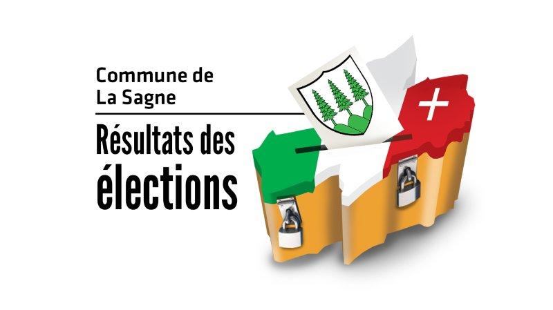 Cantonales 2021: les résultats à La Sagne