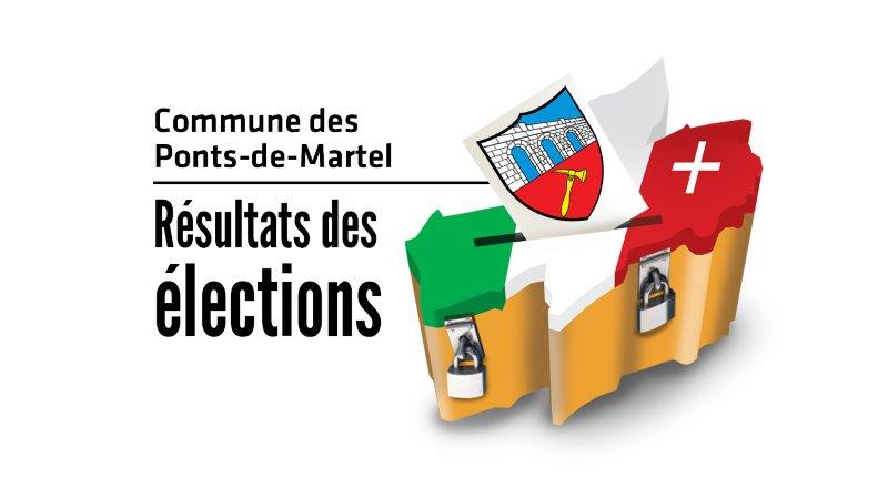 Cantonales 2021: les résultats aux Ponts-de-Martel