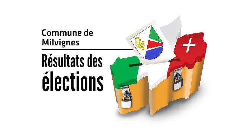 Cantonales 2021: les résultats à Milvignes