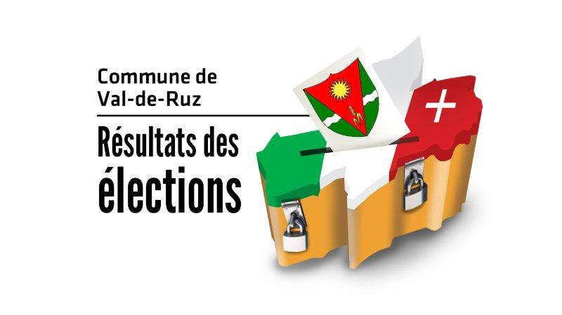 Cantonales 2021: les résultats à Val-de-Ruz