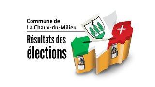 Cantonales 2021: les résultats du 2e tour à La Chaux-du-Milieu