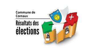 Cantonales 2021: les résultats du 2e tour à Cornaux