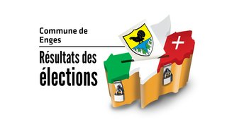 Cantonales 2021: les résultats à Enges