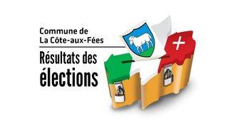 Cantonales 2021: les résultats du 2e tour à La Côte-aux-Fées