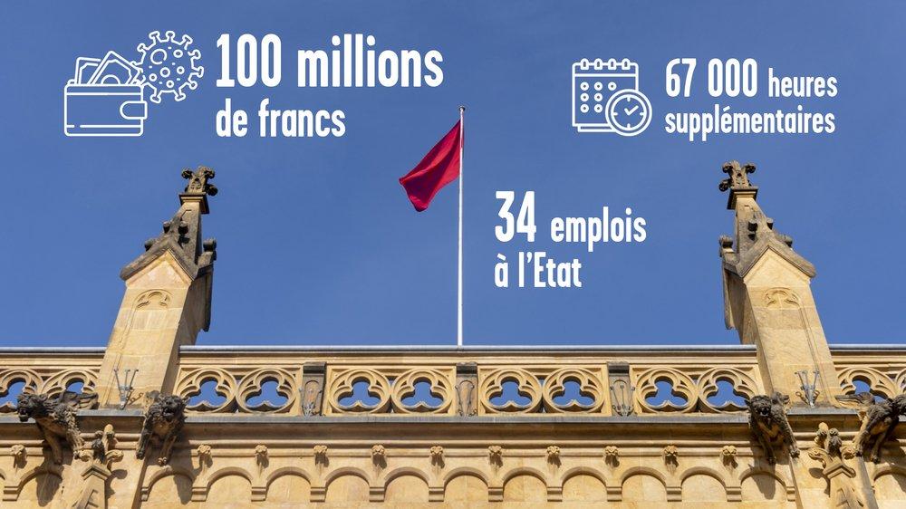 Le drapeau rouge symbolisait le niveau d'alerte au rouge dans le canton de Neuchâtel en octobre 2020.