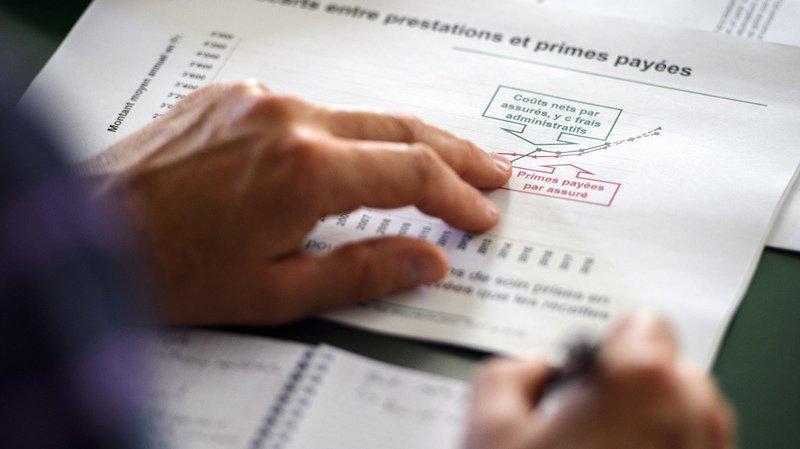 Hausse des primes maladie: plus de 64% des Suisses favorables à une caisse unique par canton