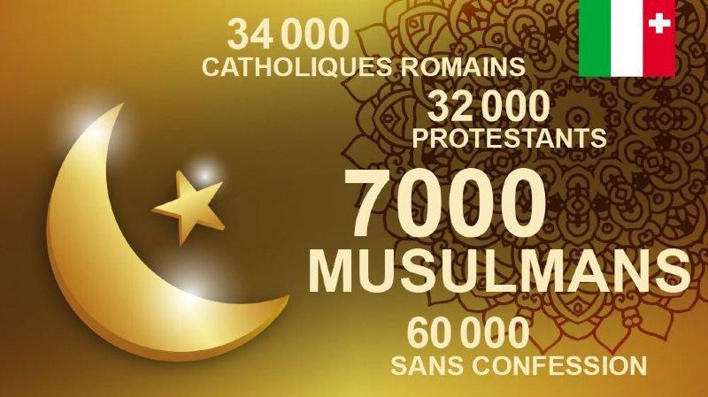 Les musulmans neuchâtelois en quête de reconnaissance