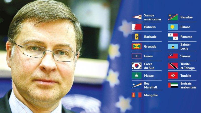 Bruxelles repointe Berne du doigt en matière de fiscalité