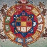 Losar - Nouvel an tibétain
