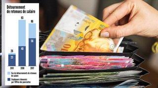 Canton de Neuchâtel: ils renflouent l'entreprise avec les dettes des salariés