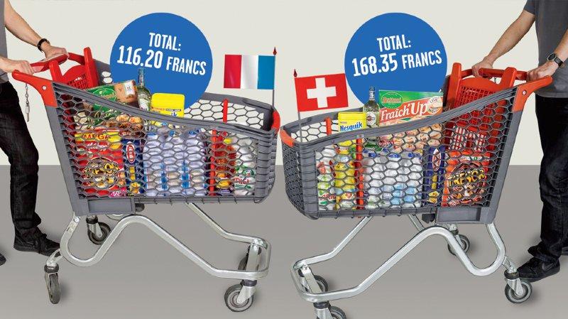 Acheter en France, ça rapporte, mais est-ce rentable?