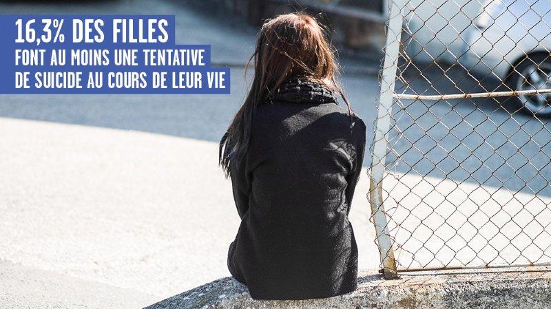 16% des adolescentes neuchâteloises ont déjà fait une tentative de suicide