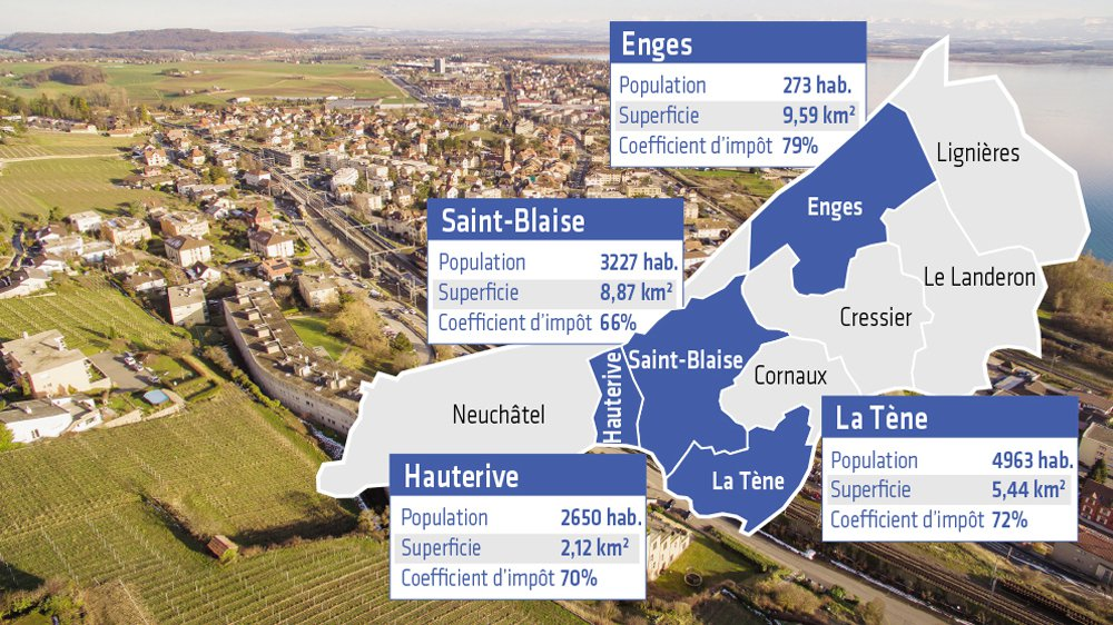 Enges veut relancer la fusion de communes au sein de la Paroisse politique+