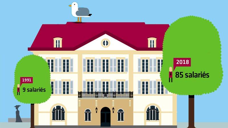 Née à Neuchâtel, la banque Bonhôte voit grand