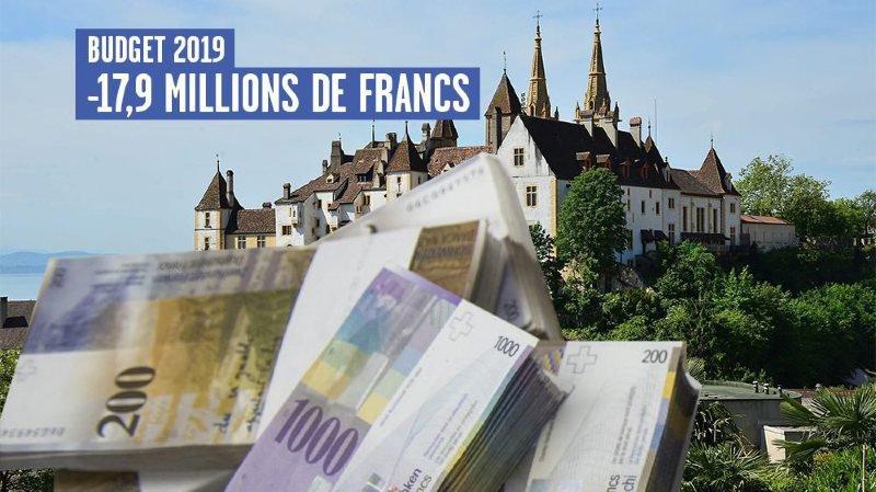 Le gouvernement neuchâtelois présente le budget 2019 de l'Etat en croisant les doigts