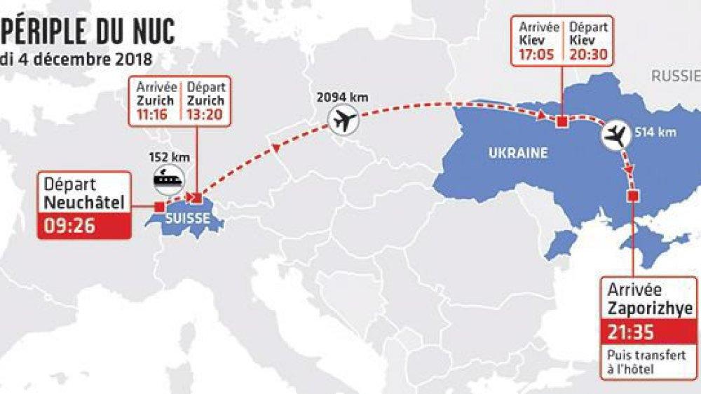 Le NUC peut se préparer sereinement en Ukraine