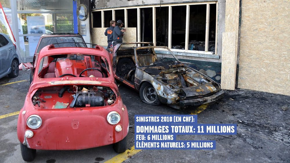 Le montant total des sinistres liés aux éléments naturels s'élève à 5,1 millions de francs.