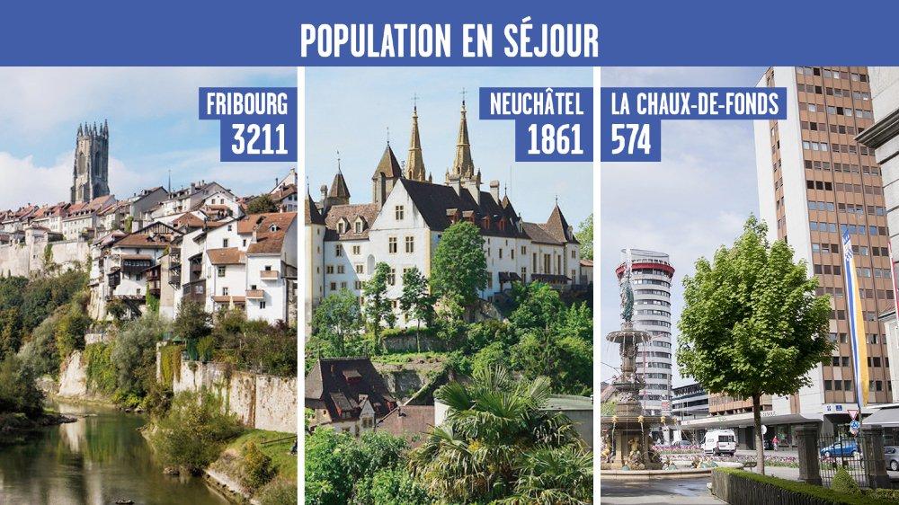 La population en séjour à Fribourg, Neuchâtel et La Chaux-de-Fonds