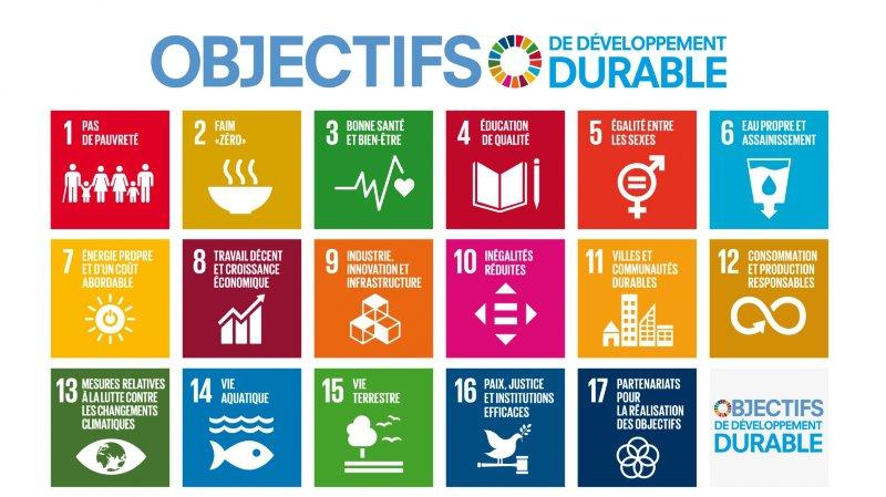 Expo Photo: L'Agenda 2030 de développement durable