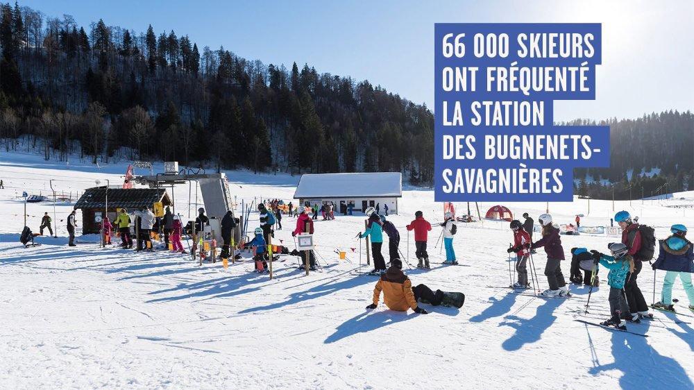 Même si la neige a manqué pendant les fêtes de Noël, les stations de ski ont pu rattraper leur retard: Les Bugnenets-Savagnières ont ouvert du 11 janvier au 3 mars.