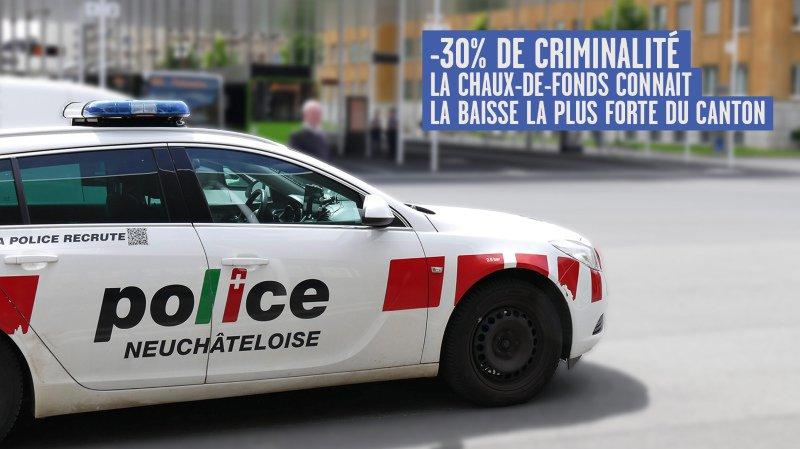 Criminalité: la plus forte baisse helvétique dans le canton de Neuchâtel