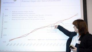 Les assureurs maladie prévoient une hausse de 3% des coûts de la santé en 2019 et 2020