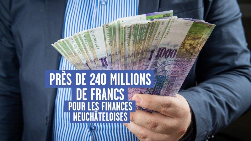 «Jackpot» pour les finances cantonales neuchâteloises