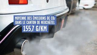Les émissions de CO2 des véhicules de tourisme neuchâtelois restent élevés