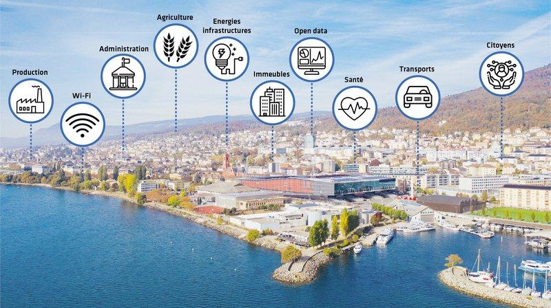 Faire de Neuchâtel un «smart canton»?